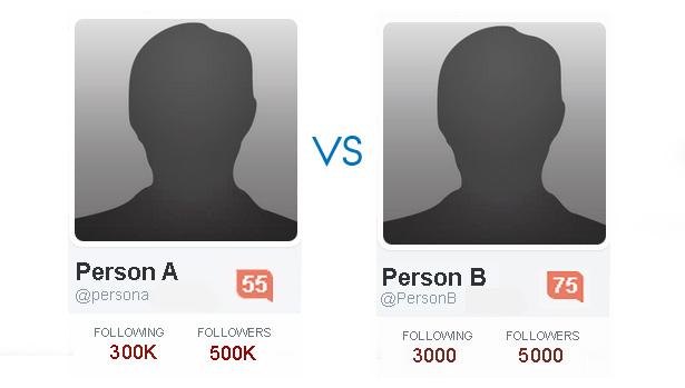 Person A vs Person B